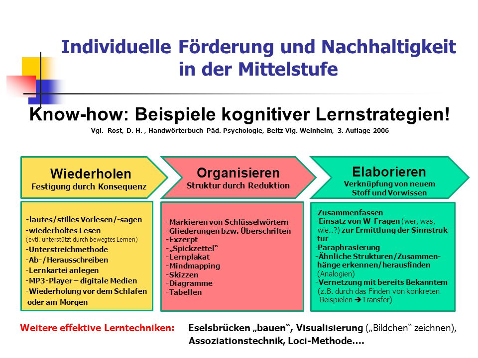 Know-how: Beispiele kognitiver Lernstrategien!