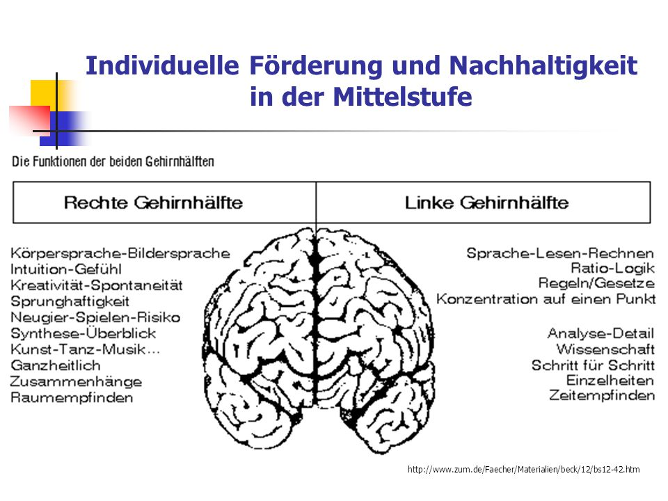 http://www.zum.de/Faecher/Materialien/beck/12/bs12-42.htm