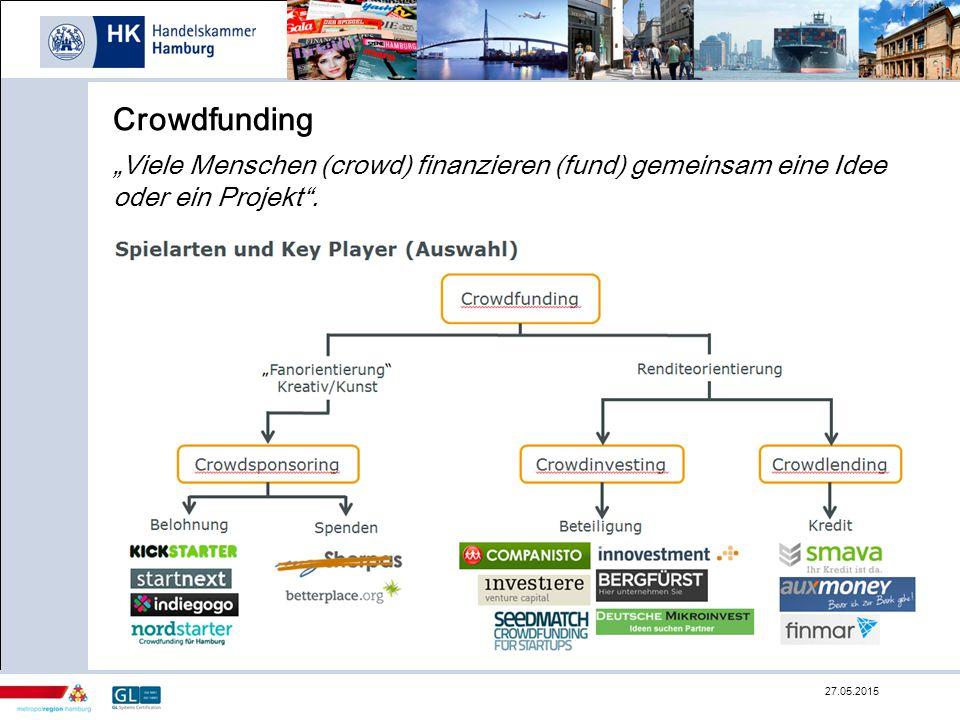 """Crowdfunding """"Viele Menschen (crowd) finanzieren (fund) gemeinsam eine Idee oder ein Projekt . Beispiel: Protonet."""