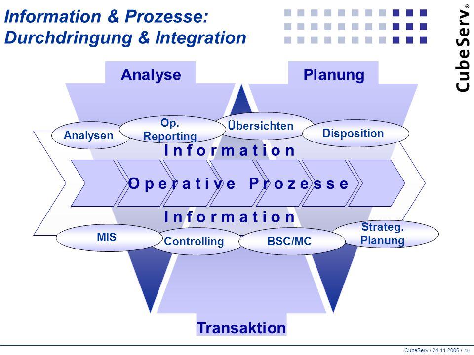 Information & Prozesse: Durchdringung & Integration