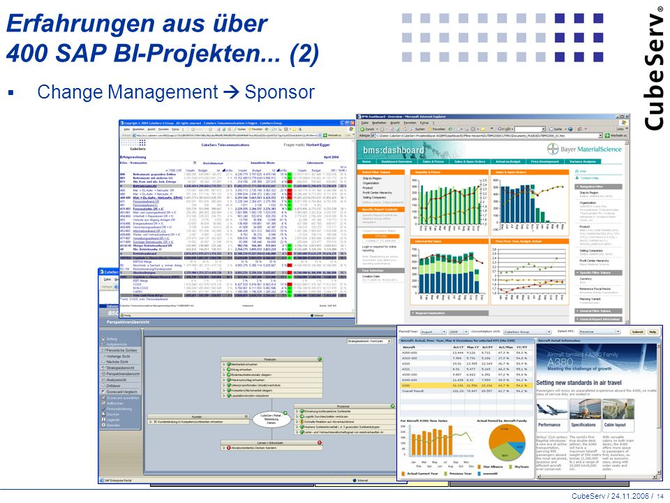 Erfahrungen aus über 400 SAP BI-Projekten... (2)