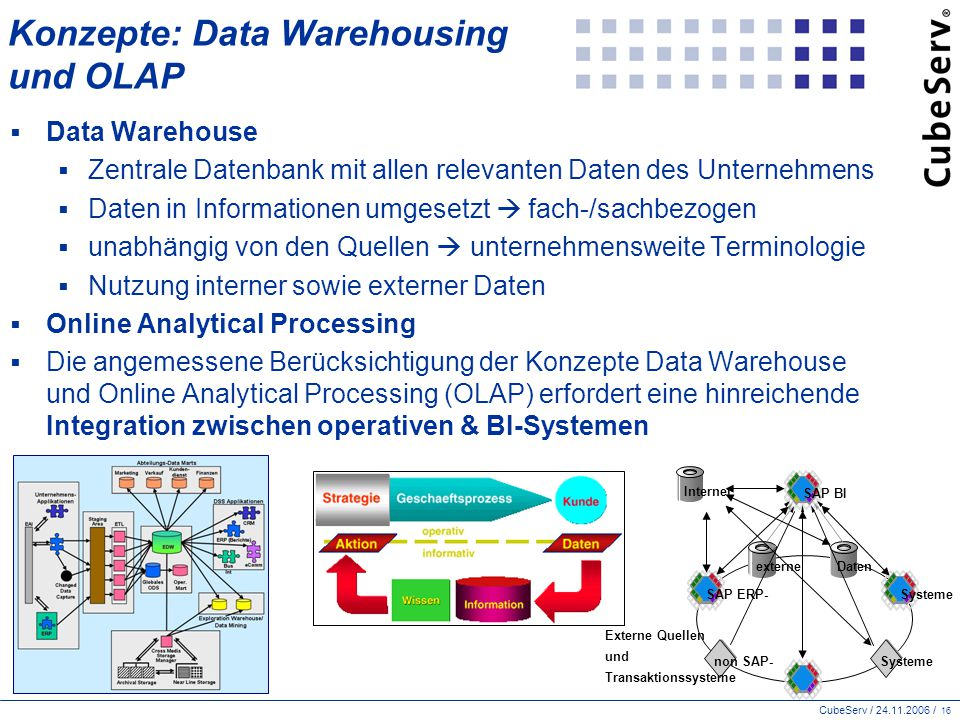 Konzepte: Data Warehousing und OLAP