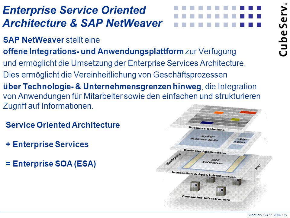 Enterprise Service Oriented Architecture & SAP NetWeaver