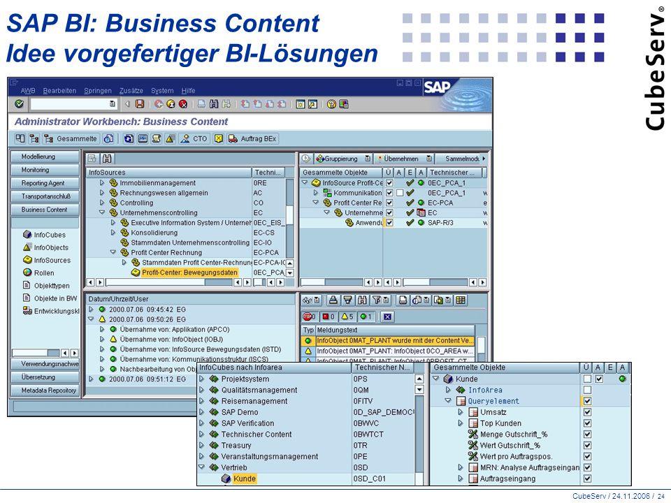 SAP BI: Business Content Idee vorgefertiger BI-Lösungen