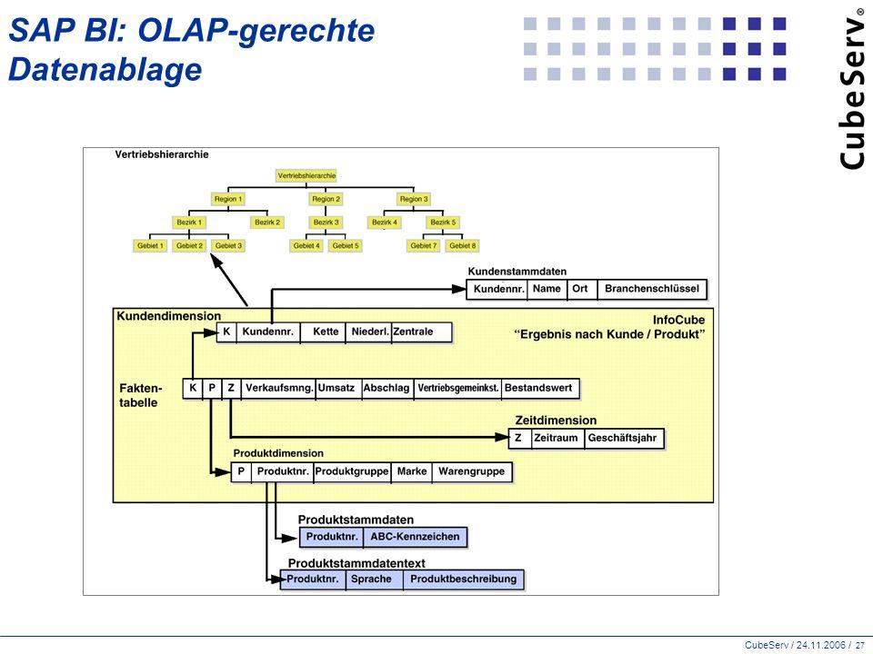 SAP BI: OLAP-gerechte Datenablage