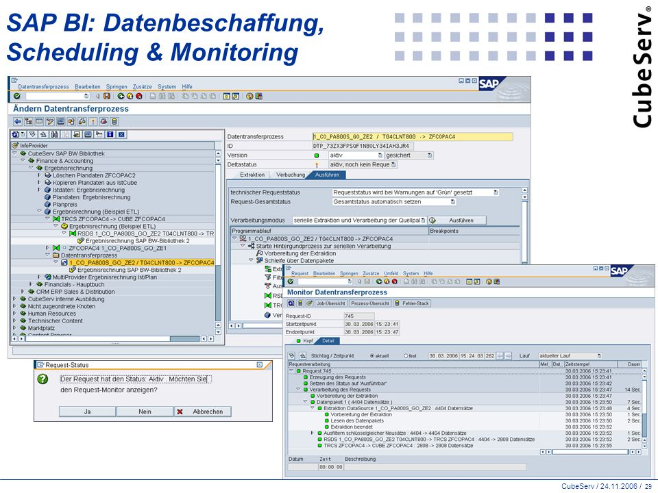 SAP BI: Datenbeschaffung, Scheduling & Monitoring