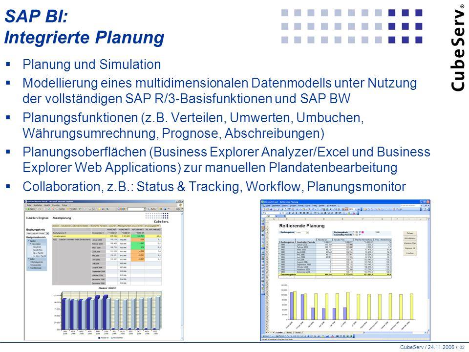 SAP BI: Integrierte Planung