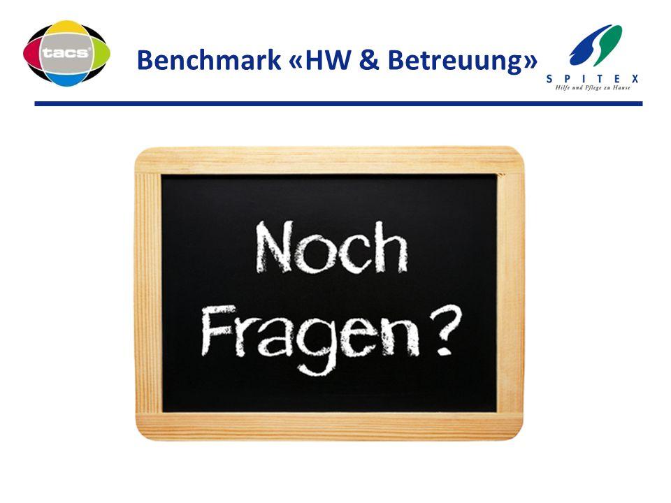 Benchmark «HW & Betreuung»