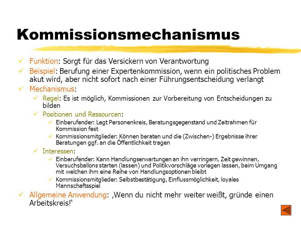 Kommissionsmechanismus