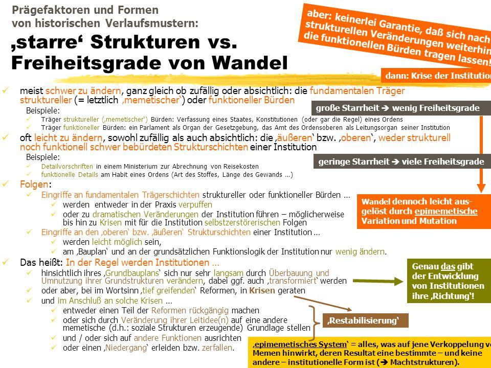 'starre' Strukturen vs. Freiheitsgrade von Wandel