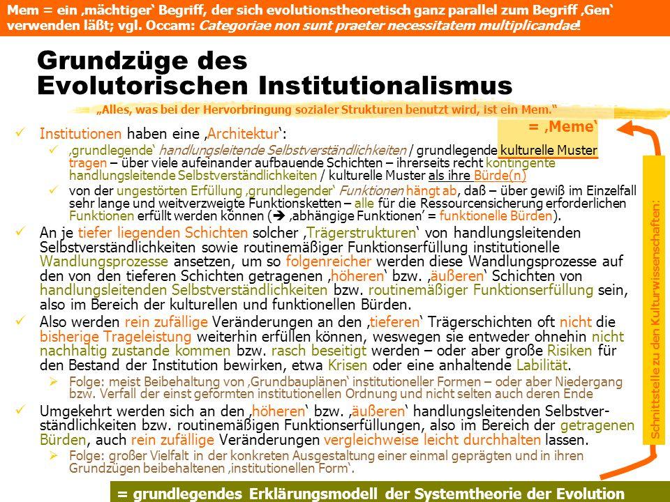 Grundzüge des Evolutorischen Institutionalismus