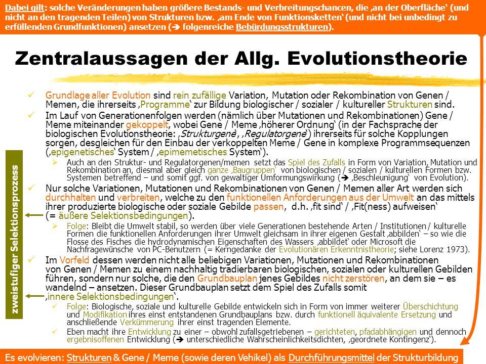 Zentralaussagen der Allg. Evolutionstheorie