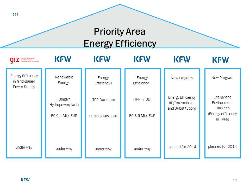 Energy Efficiency in Grid-Based Power Supply under way