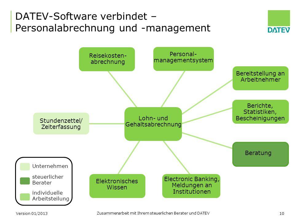 DATEV-Software verbindet – Personalabrechnung und -management
