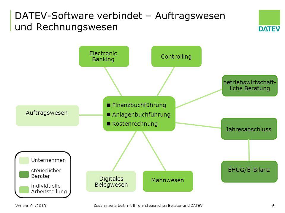DATEV-Software verbindet – Auftragswesen und Rechnungswesen