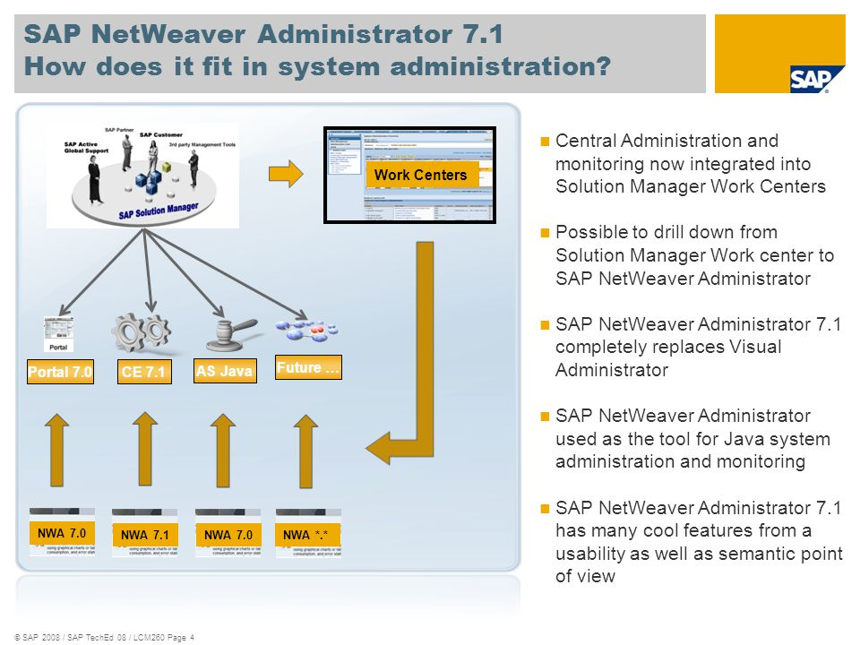 SAP TechEd 08 SAP NetWeaver Administrator 7.1 How does it fit in system administration