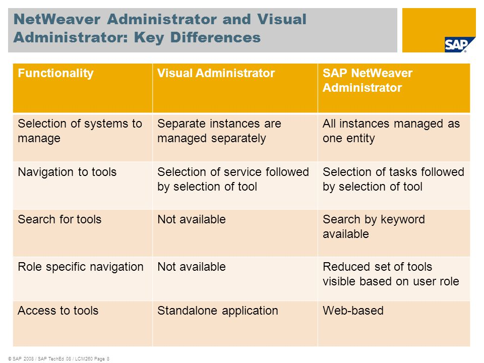 NetWeaver Administrator and Visual Administrator: Key Differences