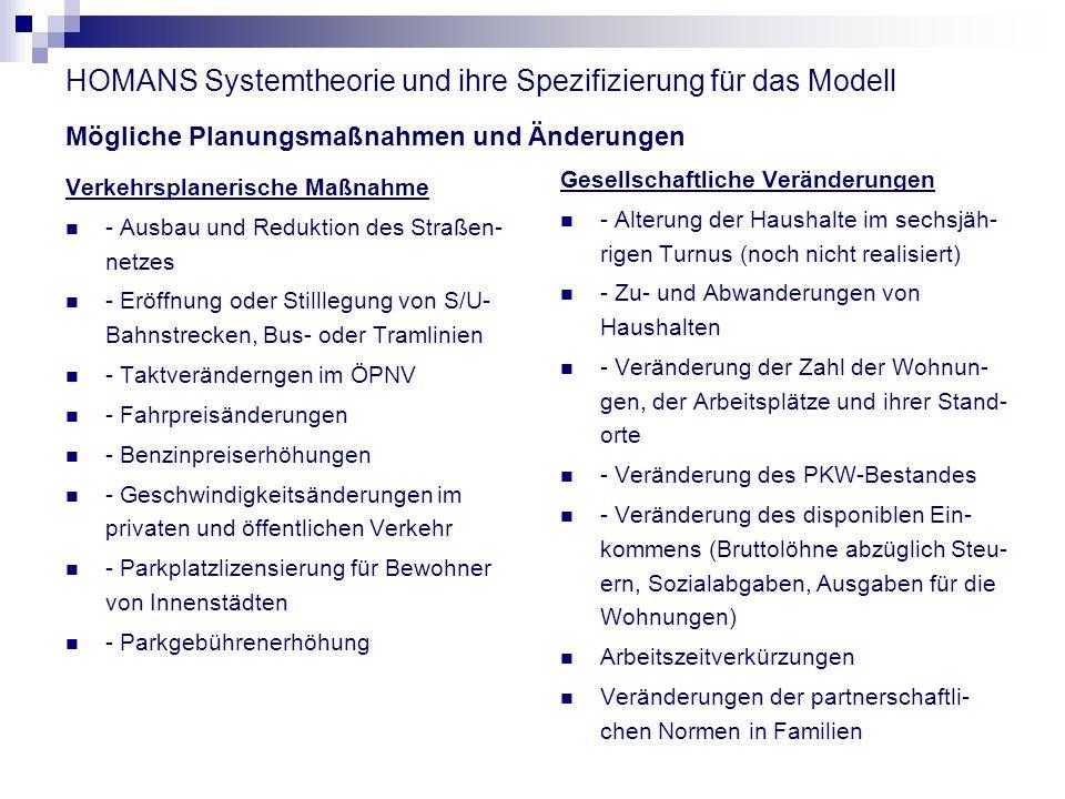 HOMANS Systemtheorie und ihre Spezifizierung für das Modell Mögliche Planungsmaßnahmen und Änderungen