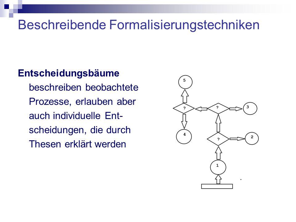 Beschreibende Formalisierungstechniken