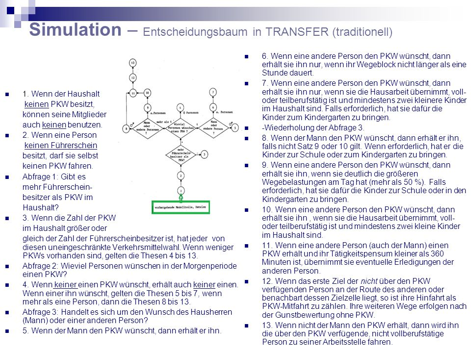 Simulation – Entscheidungsbaum in TRANSFER (traditionell)