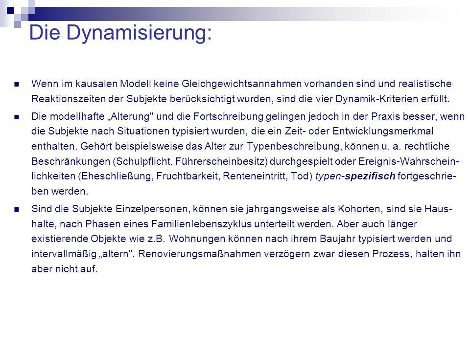 Die Dynamisierung: