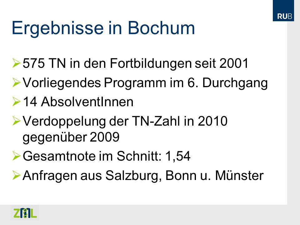 Ergebnisse in Bochum 575 TN in den Fortbildungen seit 2001