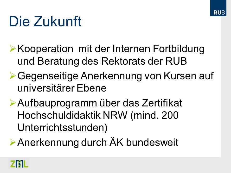 Die Zukunft Kooperation mit der Internen Fortbildung und Beratung des Rektorats der RUB.