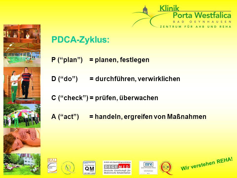 PDCA-Zyklus: P ( plan ) = planen, festlegen