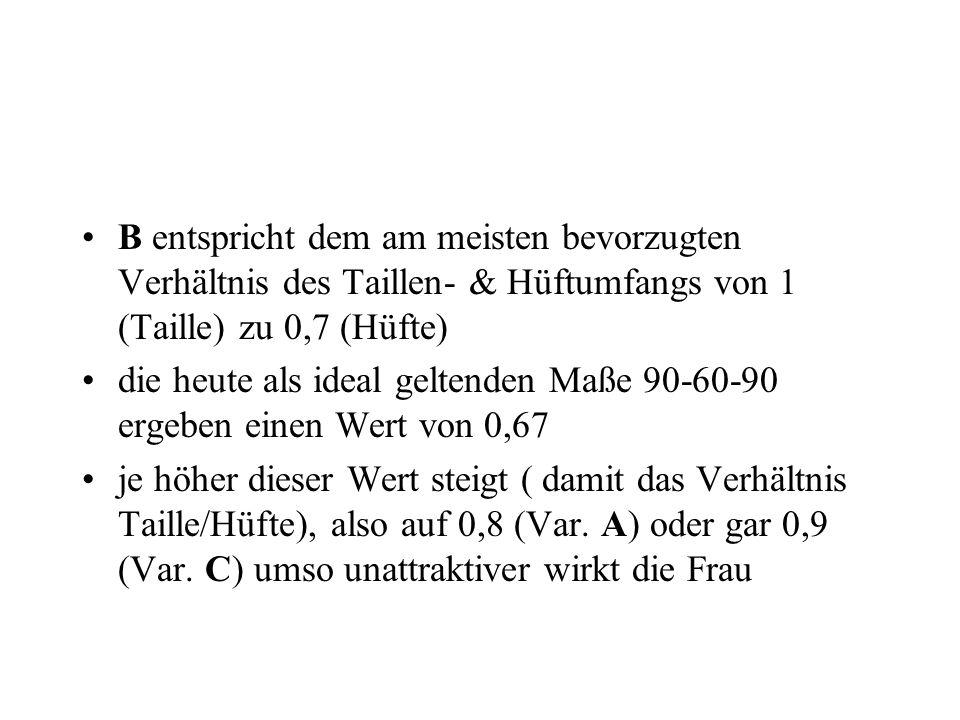 B entspricht dem am meisten bevorzugten Verhältnis des Taillen- & Hüftumfangs von 1 (Taille) zu 0,7 (Hüfte)