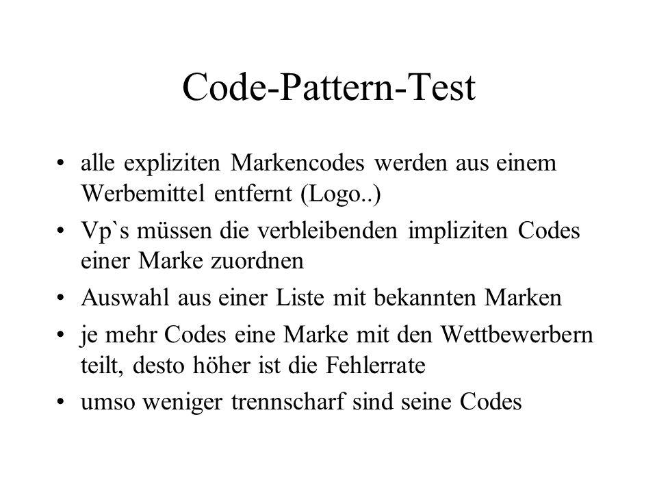 Code-Pattern-Test alle expliziten Markencodes werden aus einem Werbemittel entfernt (Logo..)