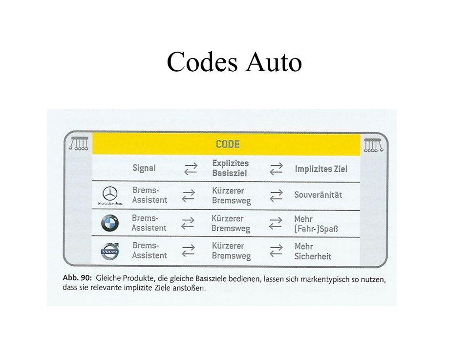Codes Auto
