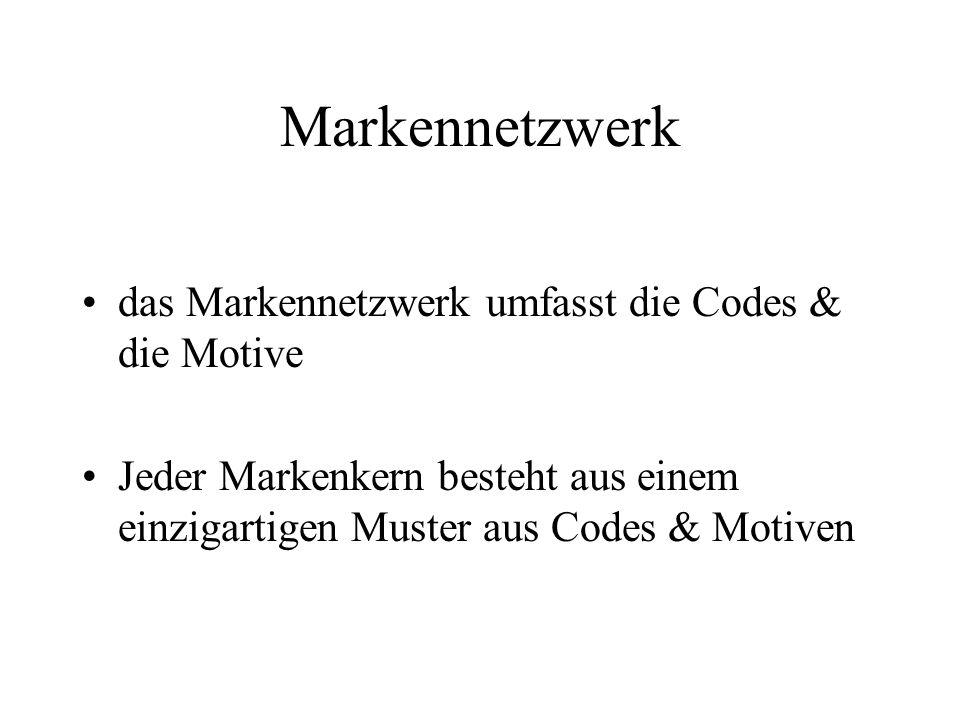 Markennetzwerk das Markennetzwerk umfasst die Codes & die Motive