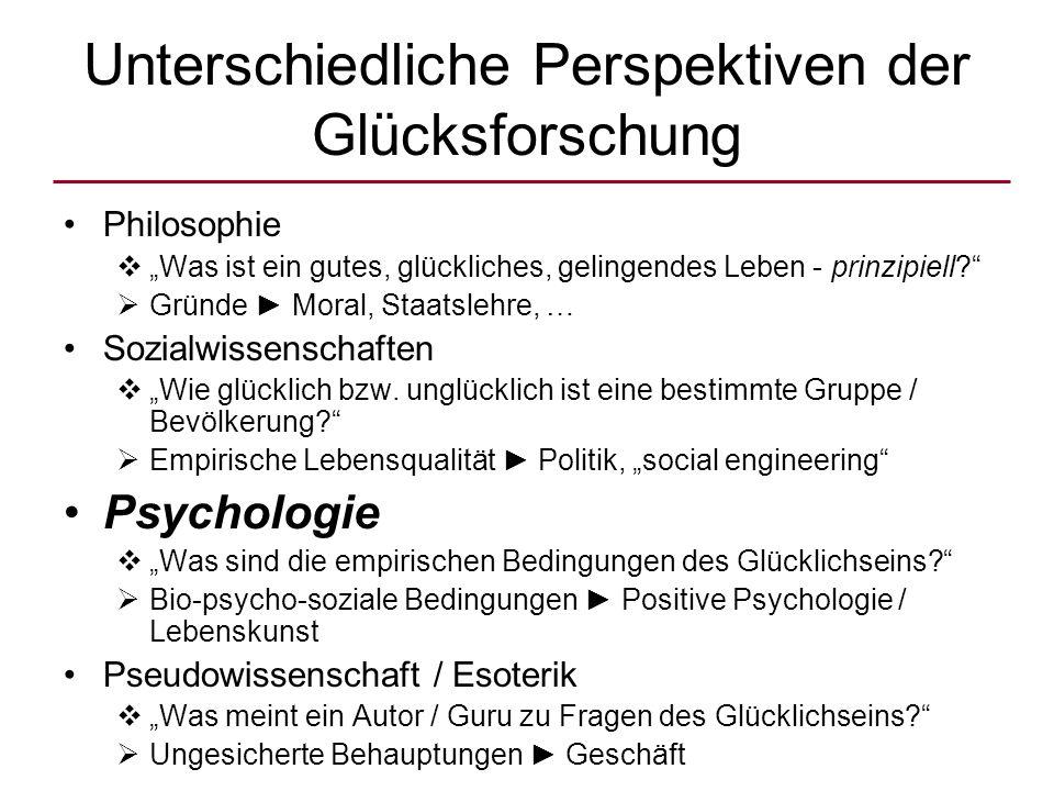Unterschiedliche Perspektiven der Glücksforschung