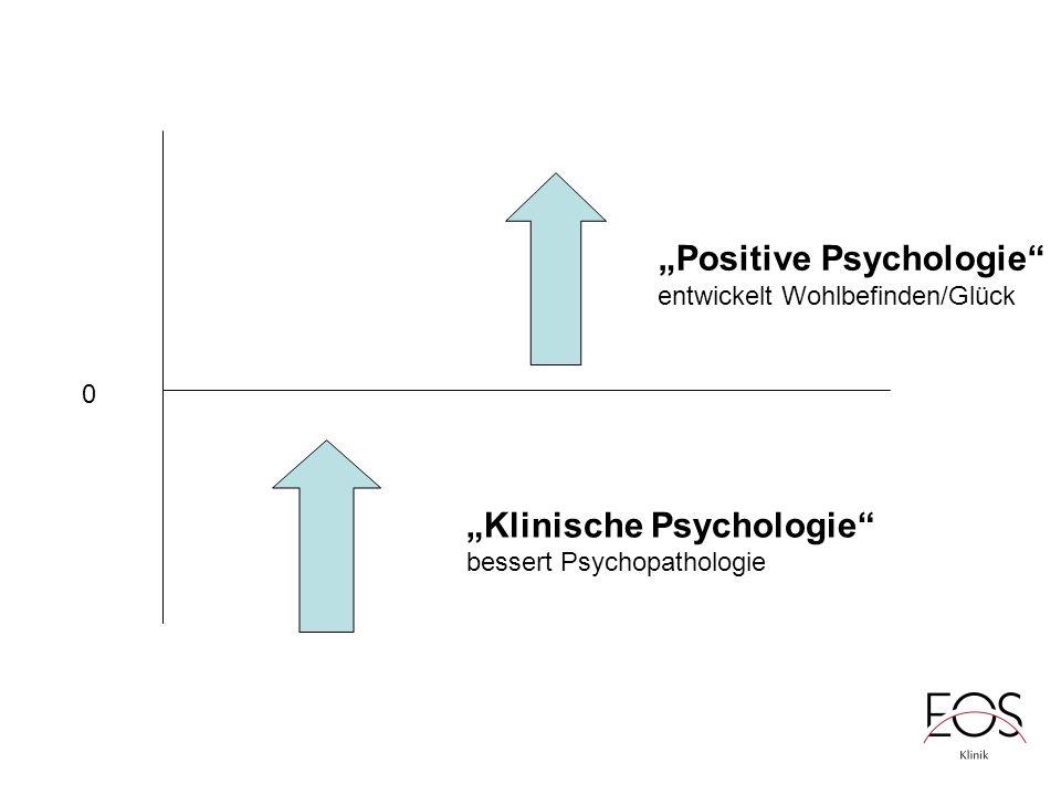 """""""Positive Psychologie entwickelt Wohlbefinden/Glück"""