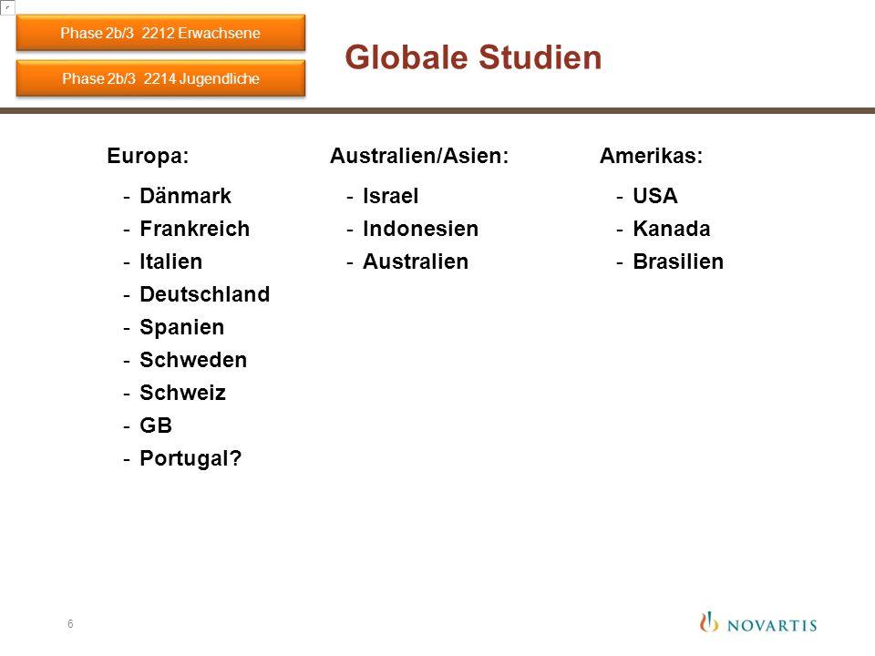 Globale Studien Europa: Dänmark Frankreich Italien Deutschland Spanien
