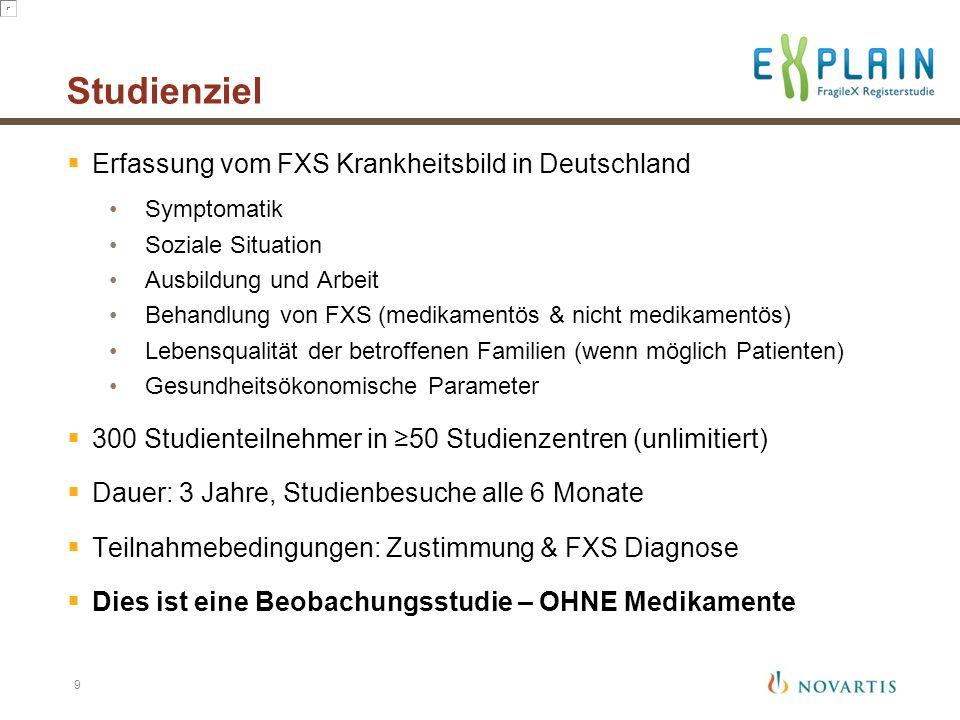 Studienziel Erfassung vom FXS Krankheitsbild in Deutschland