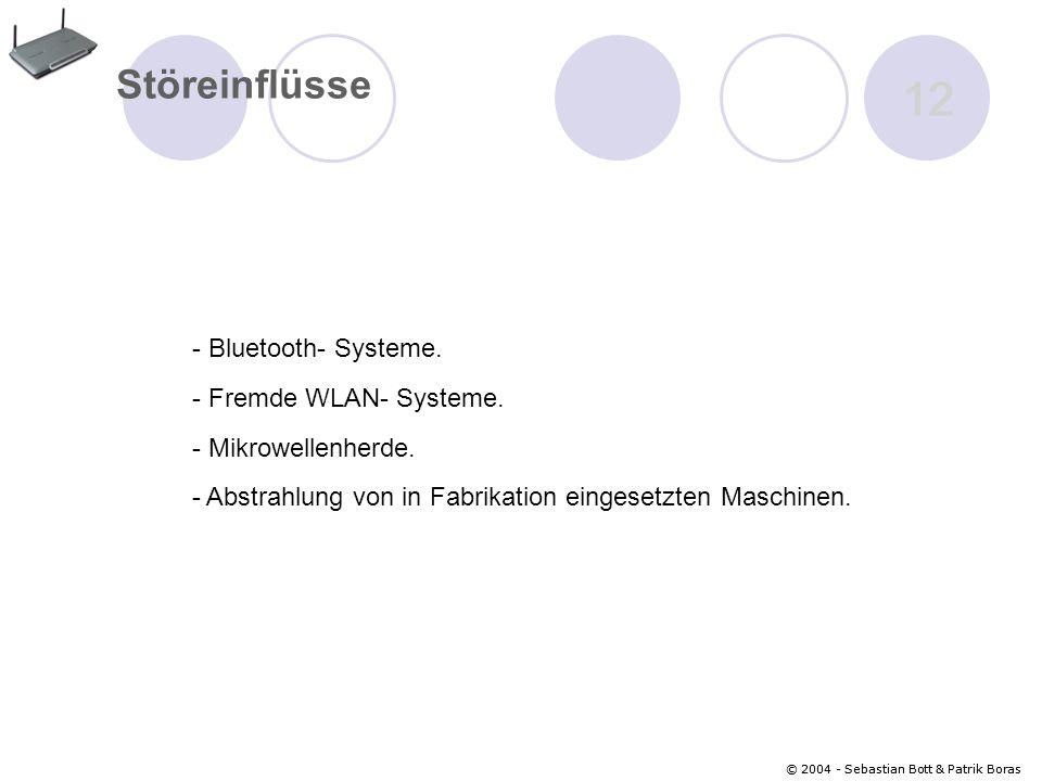 12 Störeinflüsse - Bluetooth- Systeme. - Fremde WLAN- Systeme.