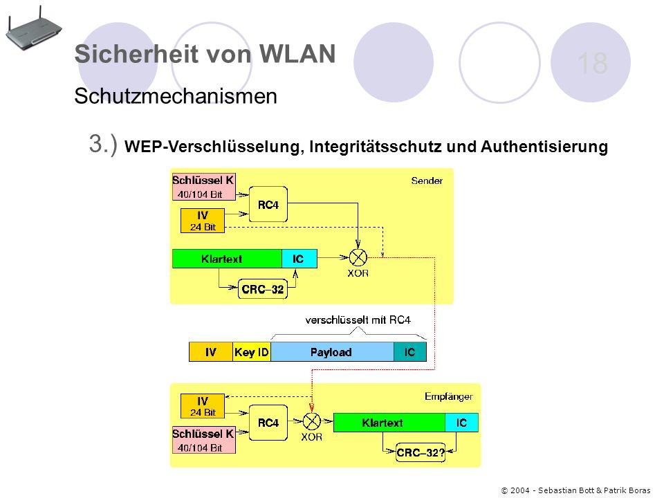 Sicherheit von WLAN Schutzmechanismen.