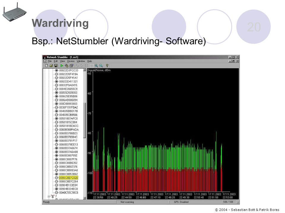 Wardriving Bsp.: NetStumbler (Wardriving- Software)