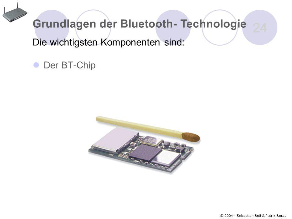 24 Grundlagen der Bluetooth- Technologie