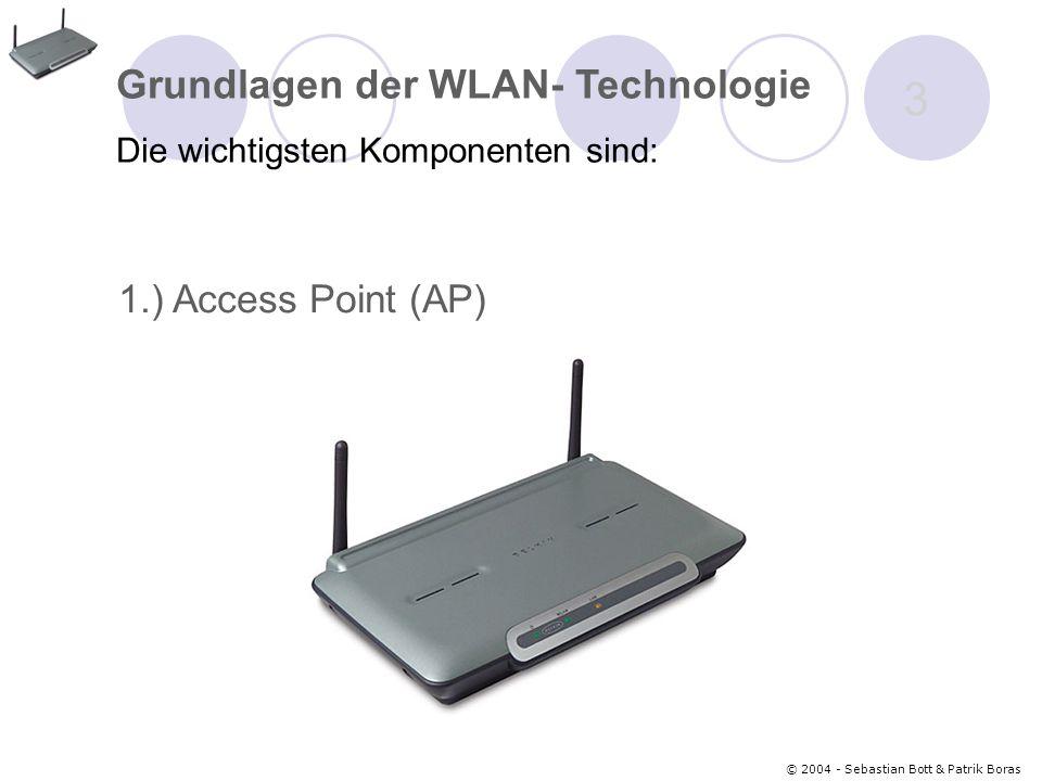 Grundlagen der WLAN- Technologie