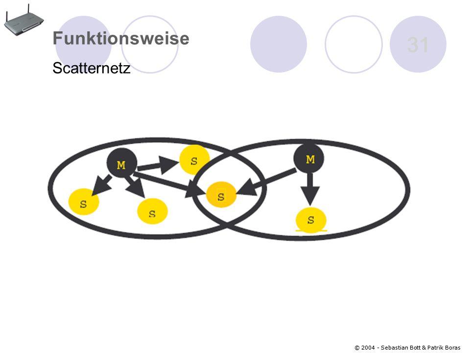 Funktionsweise Scatternetz 31 © 2004 - Sebastian Bott & Patrik Boras