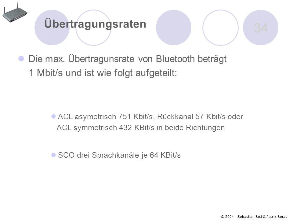 34 Übertragungsraten 1 Mbit/s und ist wie folgt aufgeteilt: