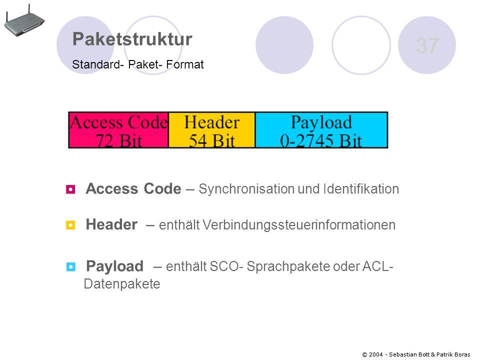 37 Paketstruktur ◘ Access Code – Synchronisation und Identifikation