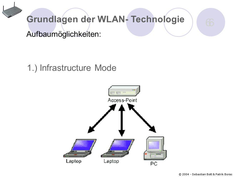 6 Grundlagen der WLAN- Technologie 1.) Infrastructure Mode