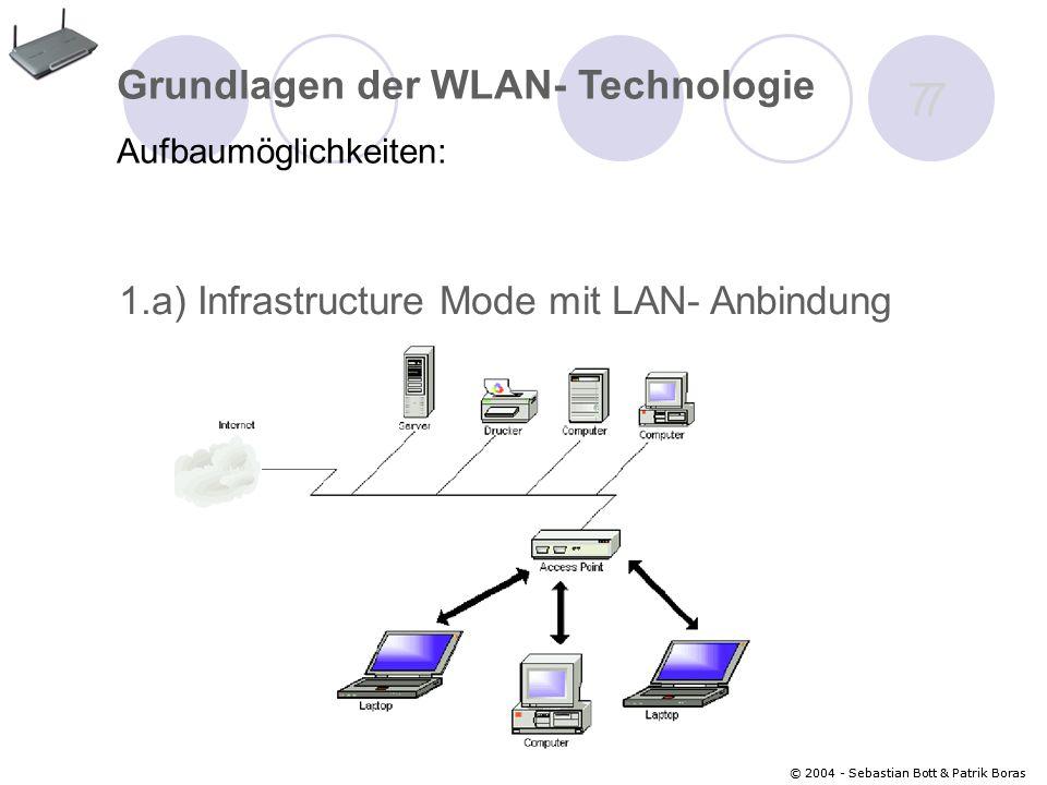 7 Grundlagen der WLAN- Technologie