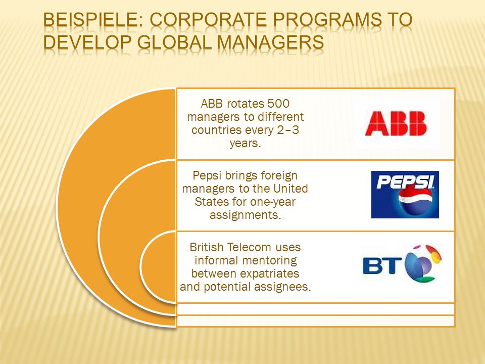 ABB rotates 500 managers to different countries every 2–3 years.