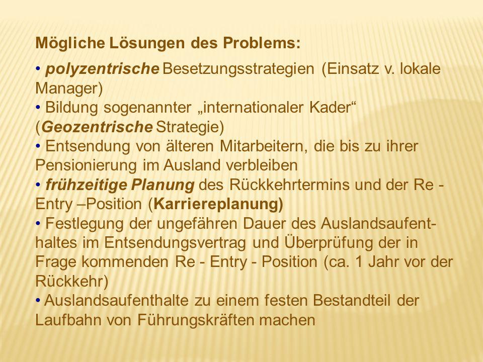 Mögliche Lösungen des Problems: