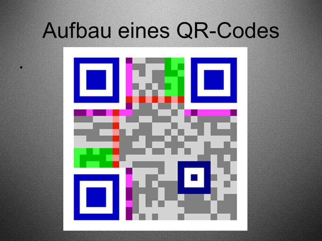 Aufbau eines QR-Codes
