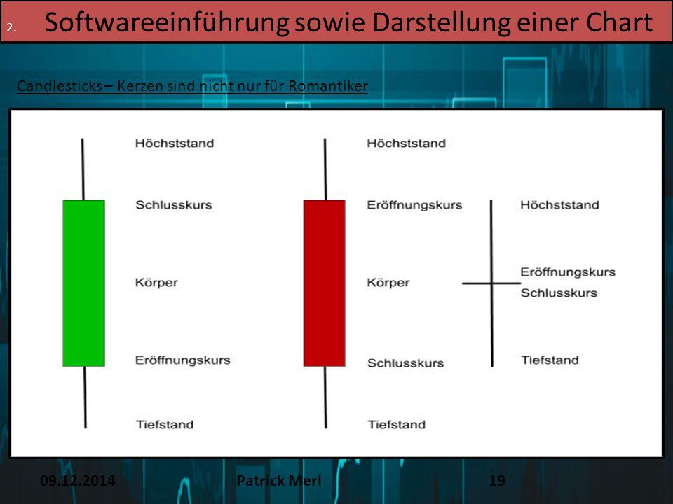 Softwareeinführung sowie Darstellung einer Chart